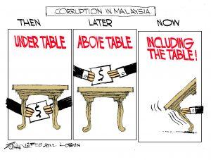 CoRRUPTION-IN-MALAYSIA